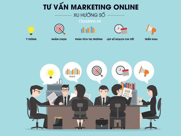 Những điều cần tư vấn trước khi tiến hành Marketing Online